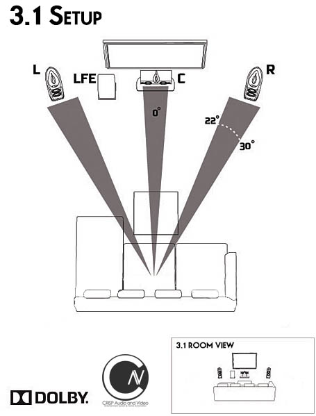 3.1 Speaker Solution Setup, Crisp Audio and Video Inc.
