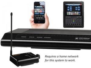 MX-iOS MRX Kit Complete Kit for iDevice Control - CrispAV Inc